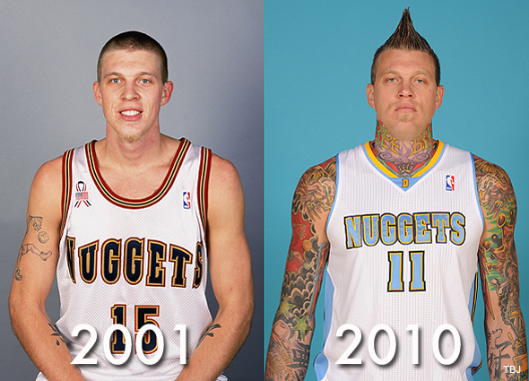 chris andersen tattoos. birdman denver nuggets tattoos